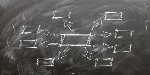 L'azienda rete è meglio dell'azienda piramidale